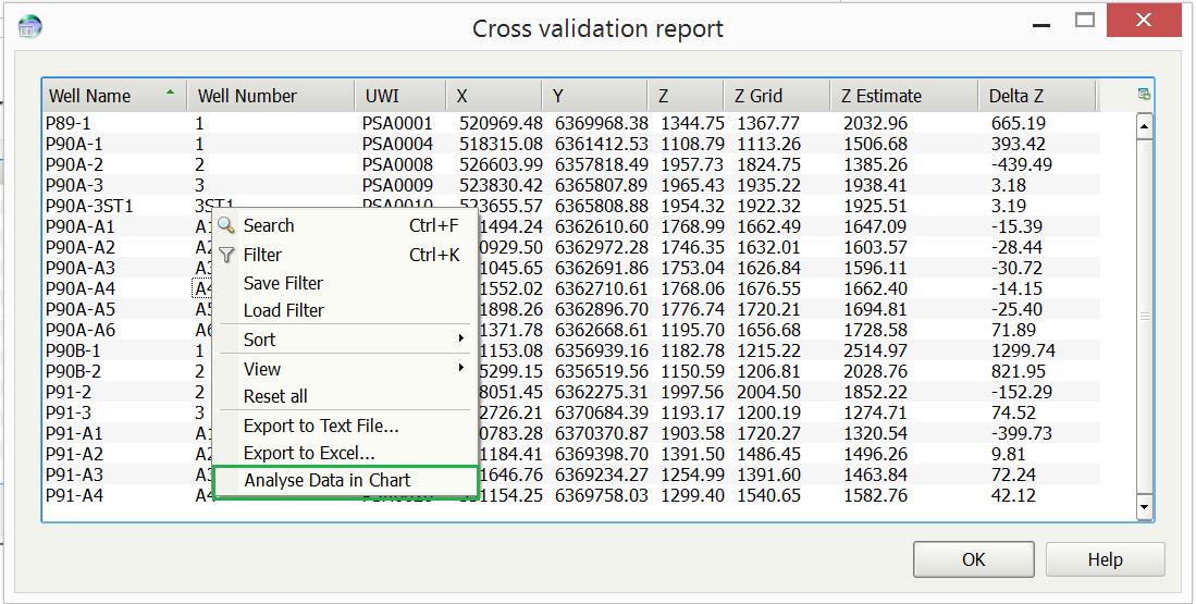 analyse_data