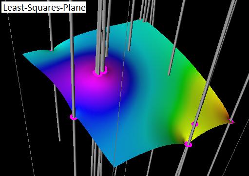 least squares plane