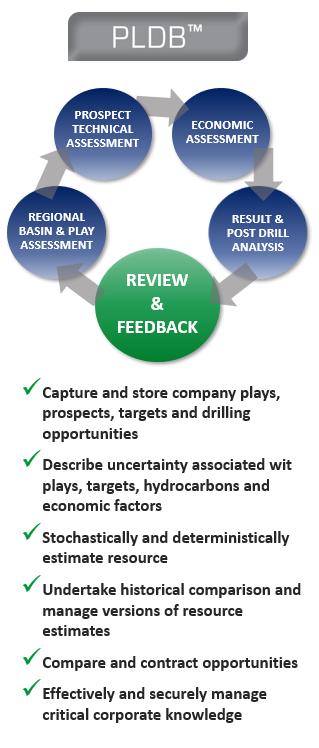 PLDB Flow chart Review & Feedback