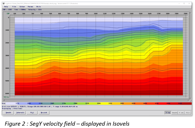 SegY velocity field displays in Isovels